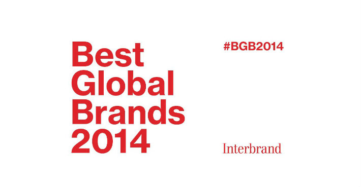 Best Luxury Brands of 2014 Best Luxury Brands of 2014 Best Luxury Brands of 2014 495465142 1280x720